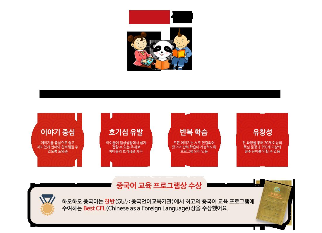 어린이중국어